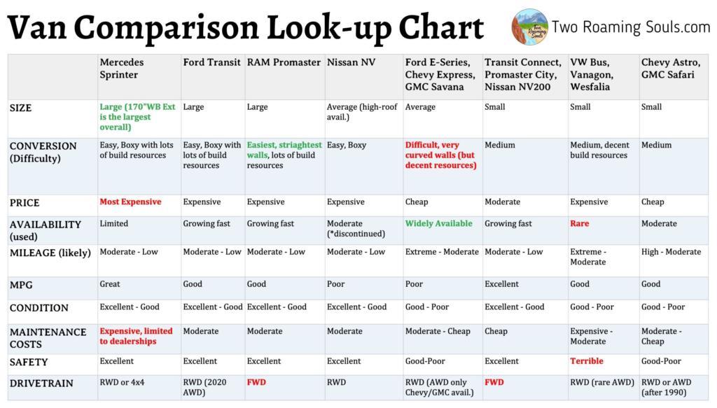 vans conversion chart